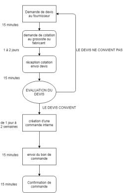 e-procurement-_img-2
